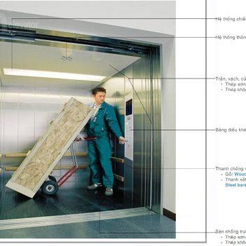 Kết quả hình ảnh cho thang máy tải hàng Thiên Hải